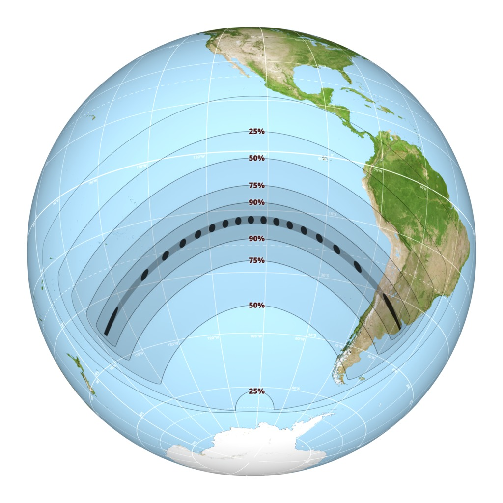 Diagram of the eclipse path for the 2 July 2019 event.