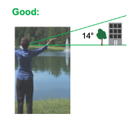 Diagram indicating a good observation site